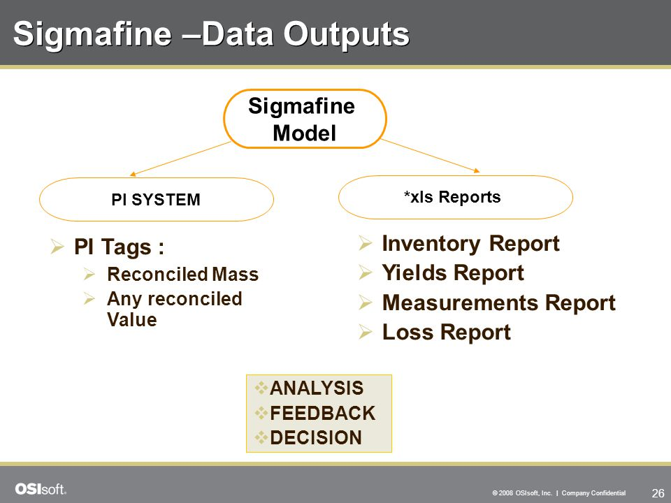 26 © 2008 OSIsoft, Inc. | Company Confidential Sigmafine –Data Outputs  PI Tags :  Reconciled Mass  Any reconciled Value  Inventory Report  Yield