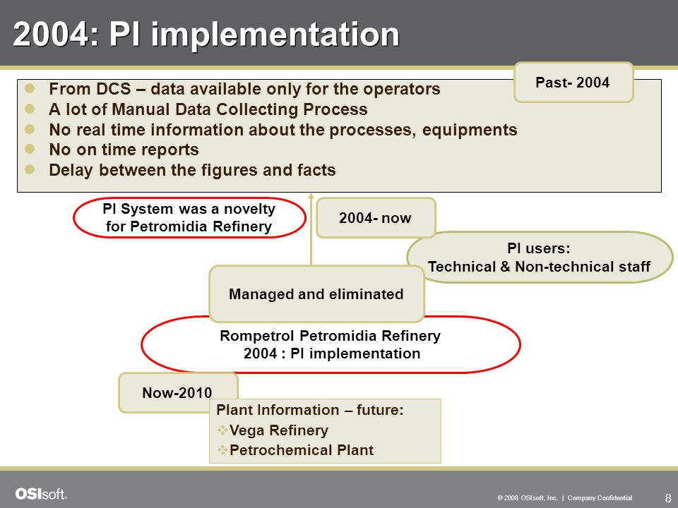 19 © 2008 OSIsoft, Inc. | Company Confidential Rompetrol Refinery – PI ProcessBook EASY NAVIGATION