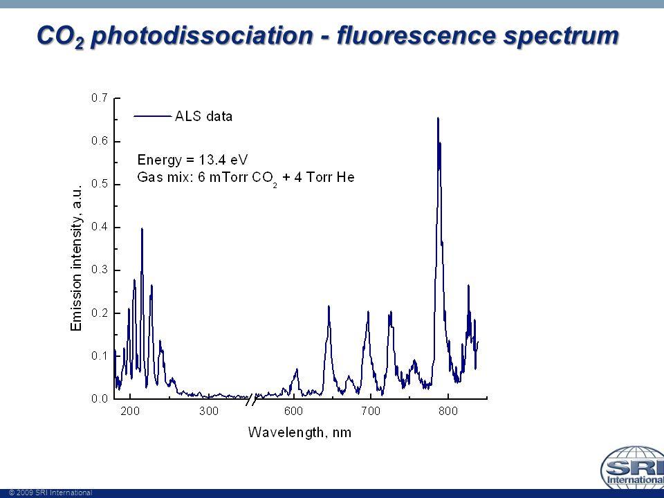 CO 2 photodissociation - fluorescence spectrum