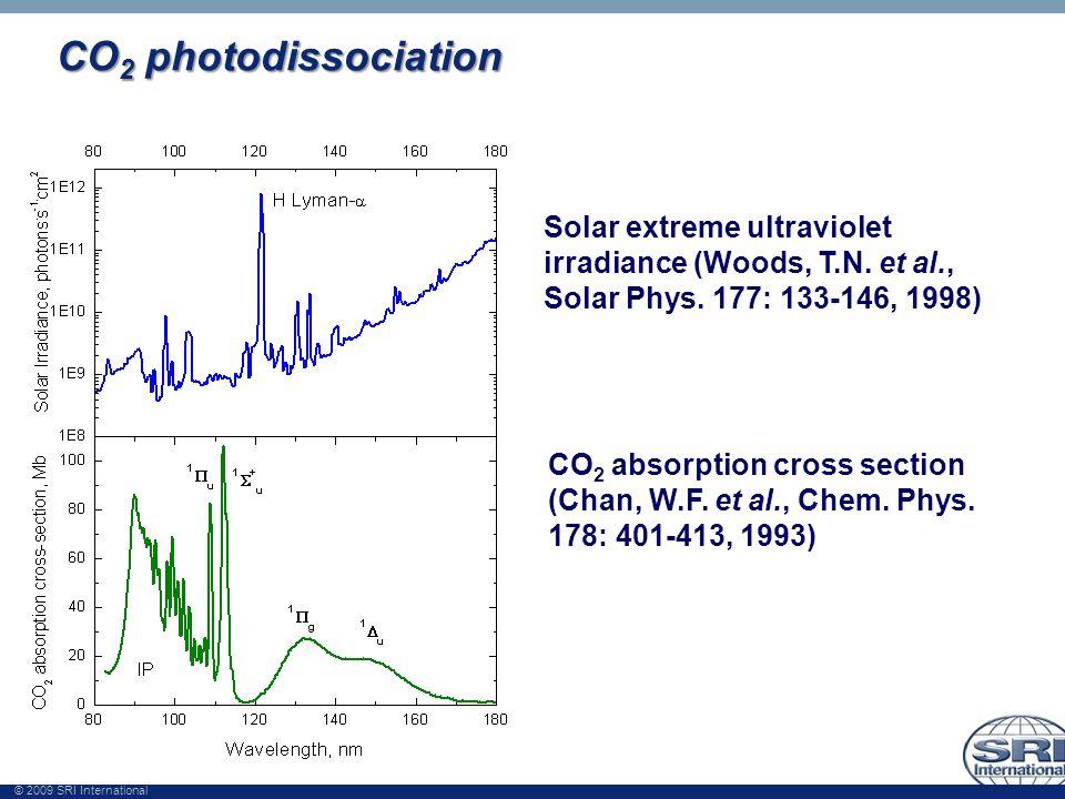 © 2009 SRI International CO 2 photodissociation Solar extreme ultraviolet irradiance (Woods, T.N.