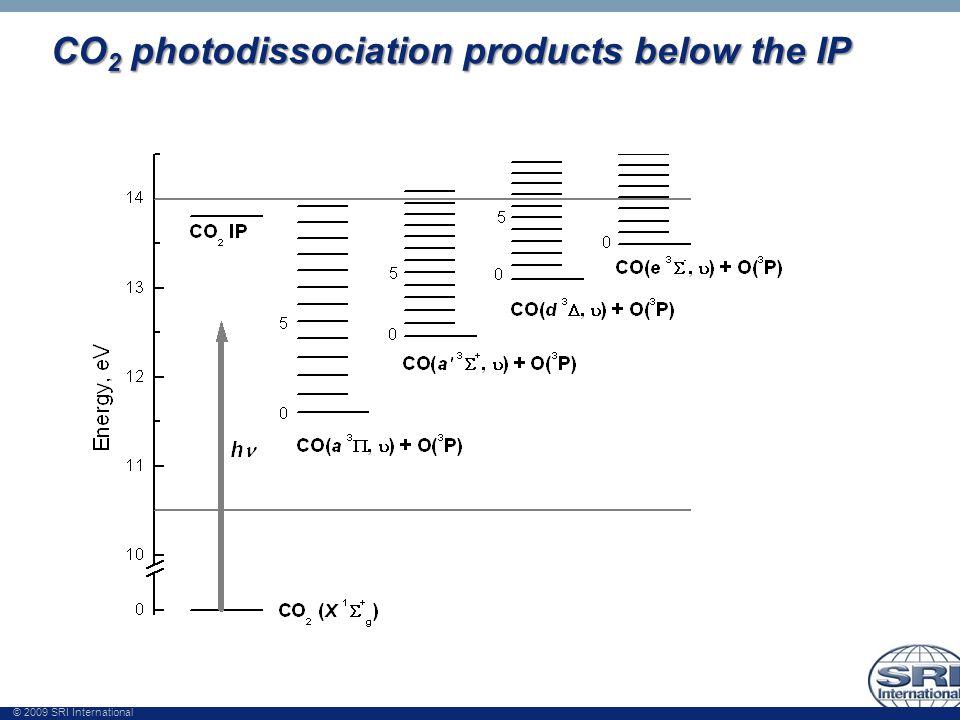 © 2009 SRI International CO 2 photodissociation products below the IP