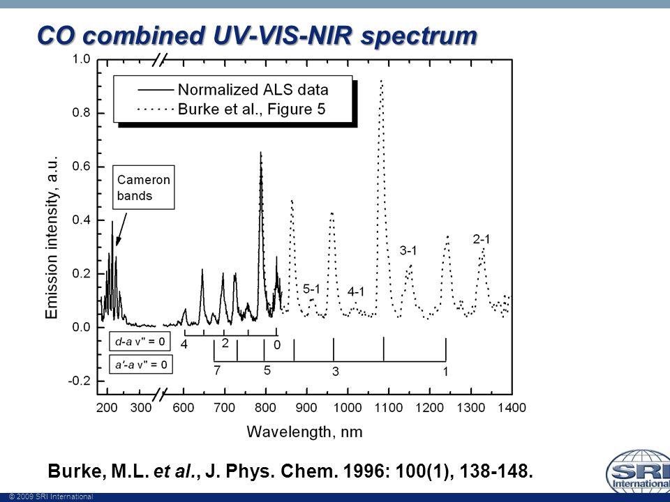 © 2009 SRI International CO combined UV-VIS-NIR spectrum Burke, M.L.