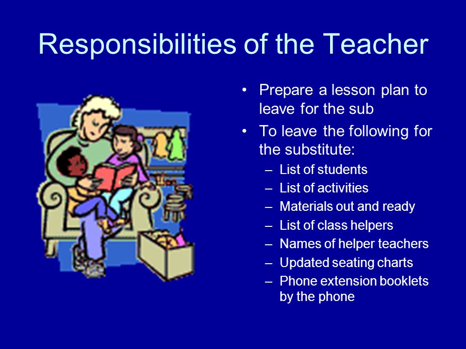 Responsibilities of the Teacher Prepare a lesson plan to leave for the sub To leave the following for the substitute: –List of students –List of activities –Materials out and ready –List of class helpers –Names of helper teachers –Updated seating charts –Phone extension booklets by the phone