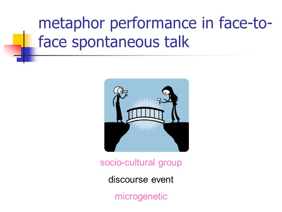 metaphor performance in face-to- face spontaneous talk socio-cultural group discourse event microgenetic