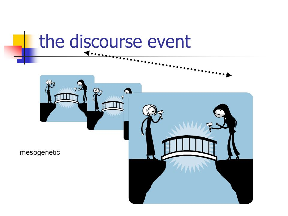 the discourse event mesogenetic