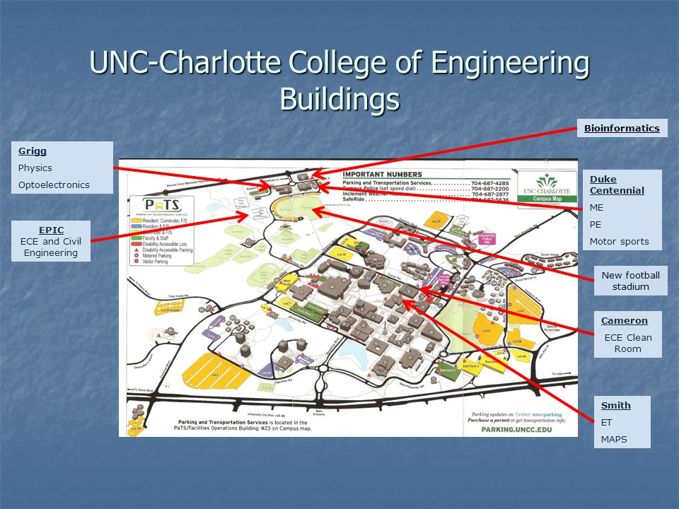 UNC-Charlotte College of Engineering Buildings Grigg Physics Optoelectronics Duke Centennial ME PE Motor sports Cameron ECE Clean Room Smith ET MAPS EPIC ECE and Civil Engineering New football stadium Bioinformatics