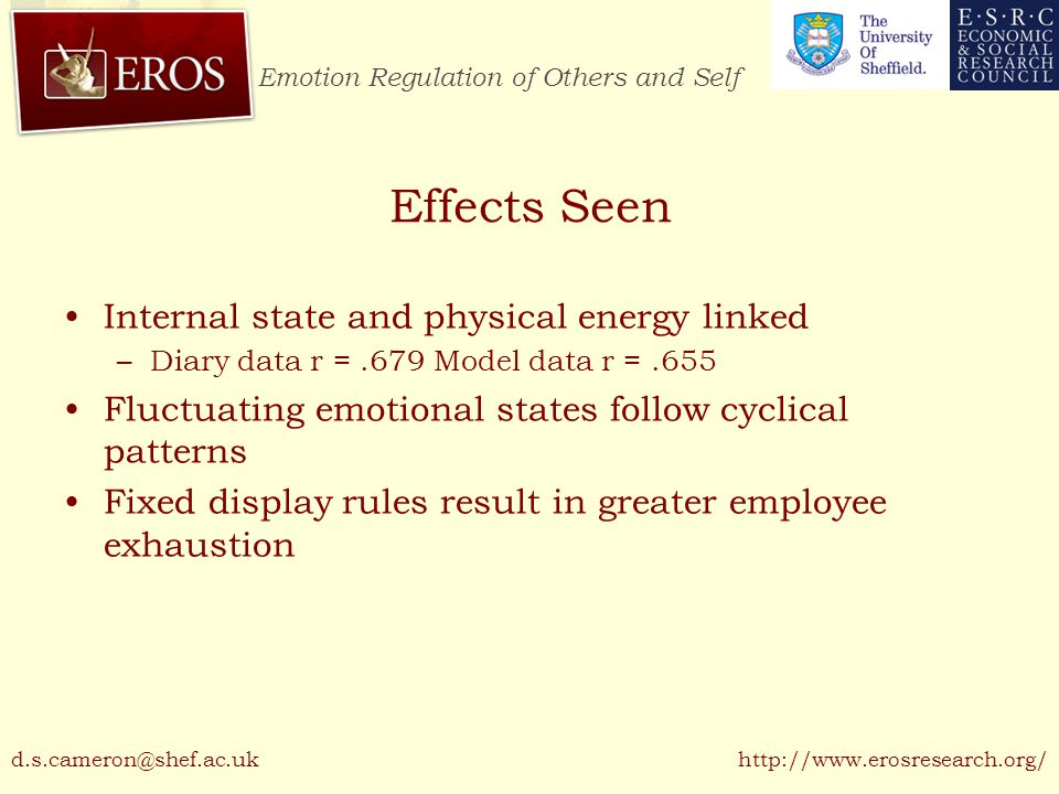 Emotion Regulation of Others and Self http://www.erosresearch.org/ Effects Seen Internal state and physical energy linked –Diary data r =.679 Model da