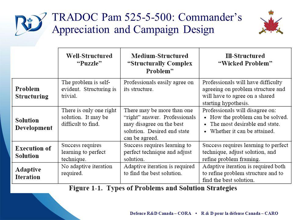 Defence R&D Canada – CORA R & D pour la défense Canada – CARO TRADOC Pam 525-5-500: Commander's Appreciation and Campaign Design