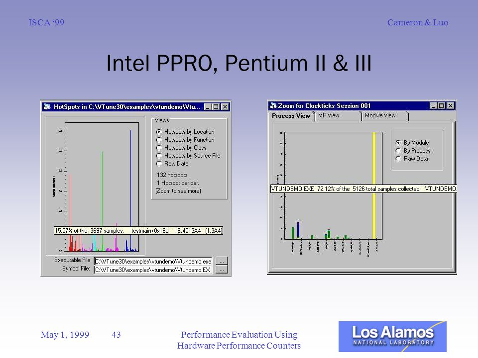 Cameron & LuoISCA '99 May 1, 1999 43Performance Evaluation Using Hardware Performance Counters Intel PPRO, Pentium II & III