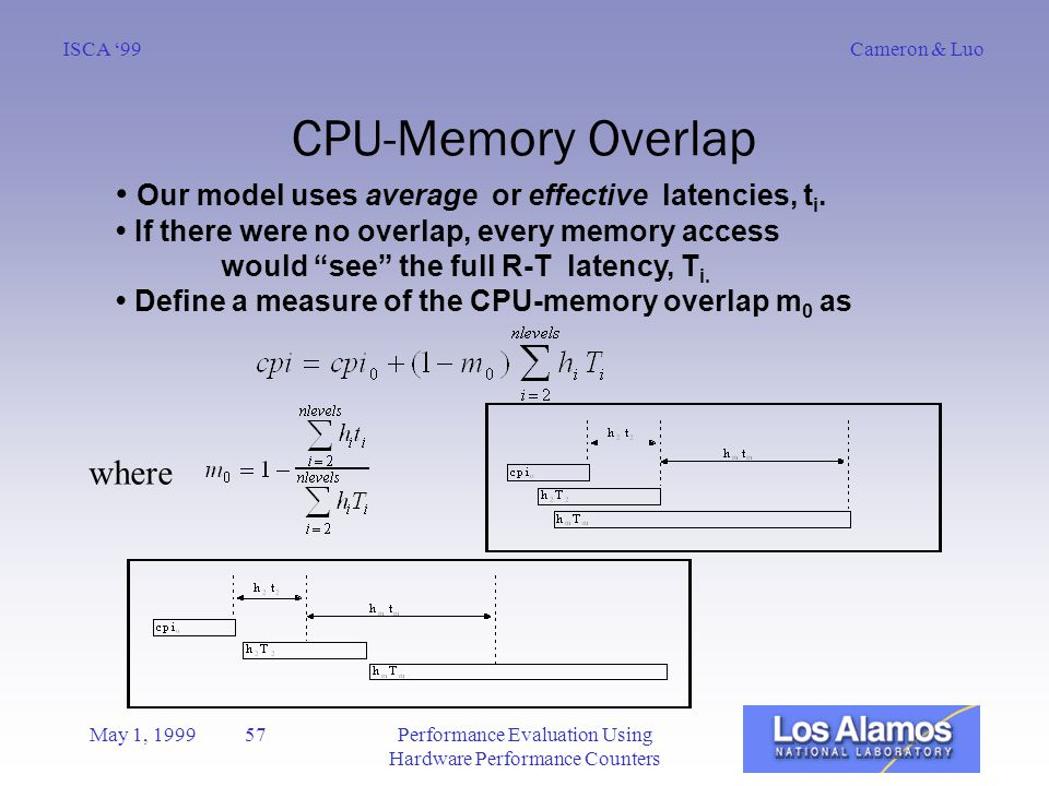 Cameron & LuoISCA '99 May 1, 1999 57Performance Evaluation Using Hardware Performance Counters CPU-Memory Overlap Our model uses average or effective latencies, t i.