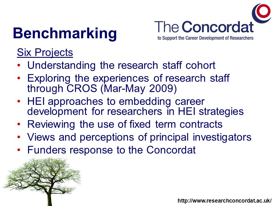 http://www.researchconcordat.ac.uk/ Benchmarking Six Projects Understanding the research staff cohort Exploring the experiences of research staff through CROS (Mar-May 2009) HEI approaches to embedding career development for researchers in HEI strategies Reviewing the use of fixed term contracts Views and perceptions of principal investigators Funders response to the Concordat