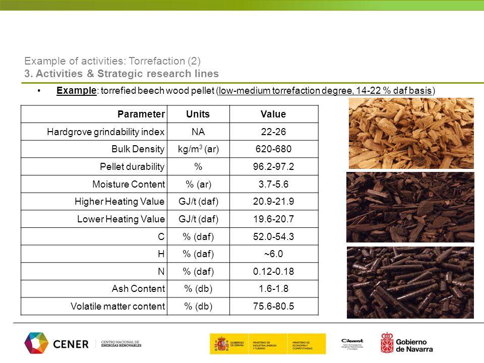 Example: torrefied beech wood pellet (low-medium torrefaction degree, 14-22 % daf basis) Example of activities: Torrefaction (2) 3.