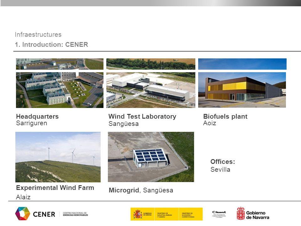 2. Resources & Facilities