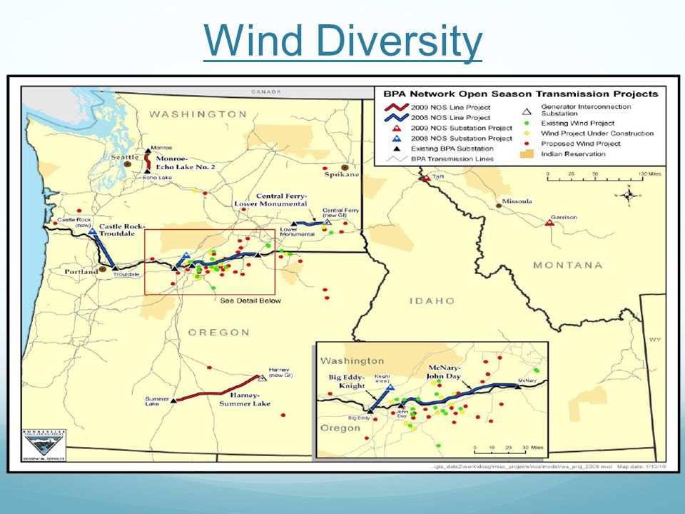 Wind Diversity