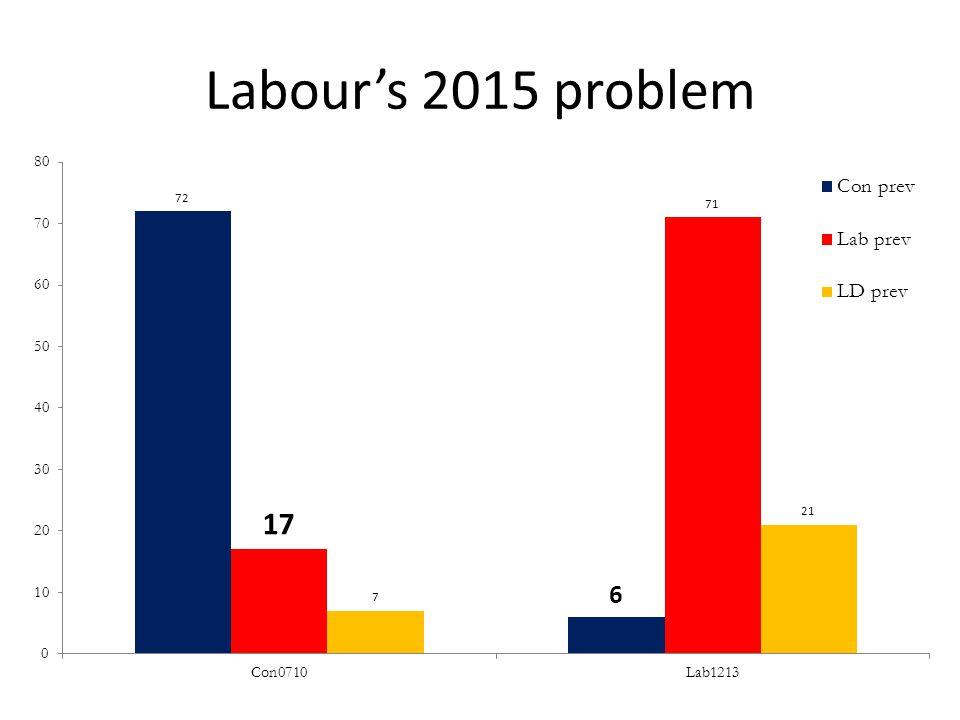 Labour's 2015 problem