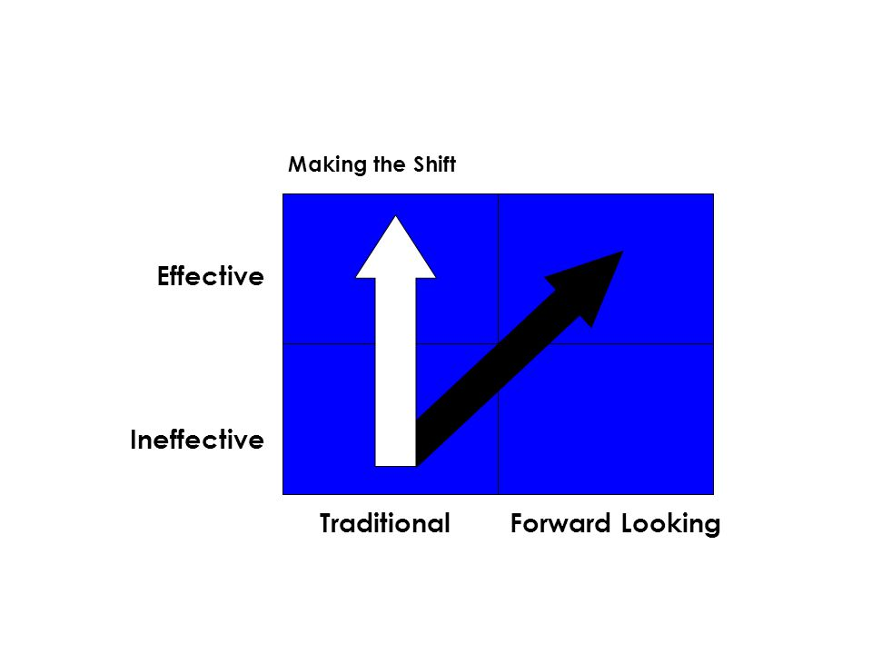 Making the Shift Effective Ineffective TraditionalForward Looking