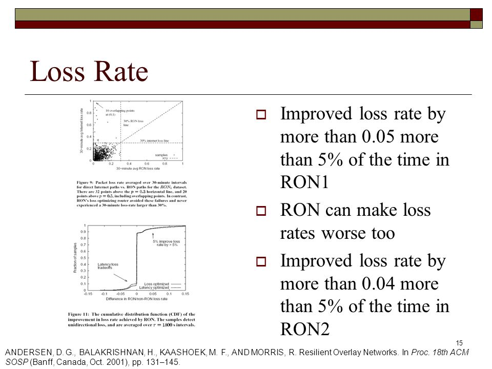 15 Loss Rate  Improved loss rate by more than 0.05 more than 5% of the time in RON1  RON can make loss rates worse too  Improved loss rate by more than 0.04 more than 5% of the time in RON2 ANDERSEN, D.