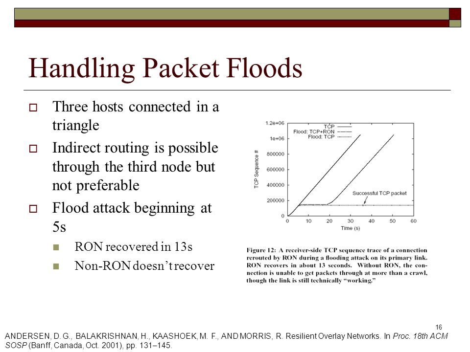 16 Handling Packet Floods  Three hosts connected in a triangle  Indirect routing is possible through the third node but not preferable  Flood attack beginning at 5s RON recovered in 13s Non-RON doesn't recover ANDERSEN, D.