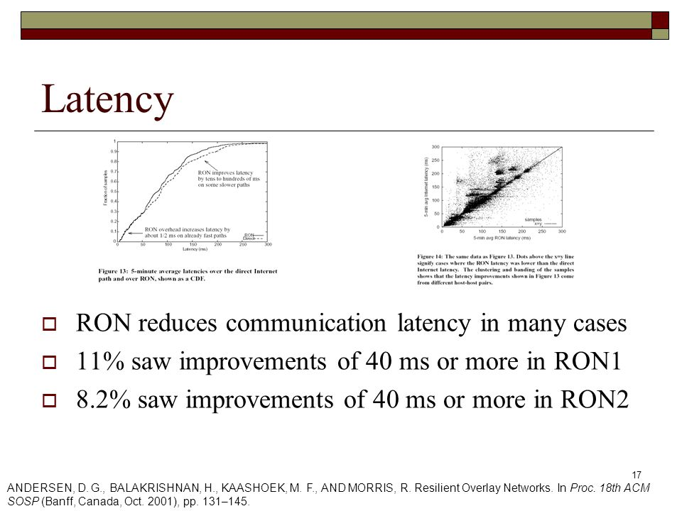 17 Latency  RON reduces communication latency in many cases  11% saw improvements of 40 ms or more in RON1  8.2% saw improvements of 40 ms or more in RON2 ANDERSEN, D.