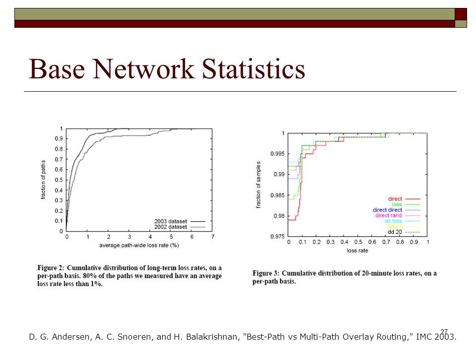 27 Base Network Statistics D. G. Andersen, A. C. Snoeren, and H. Balakrishnan,