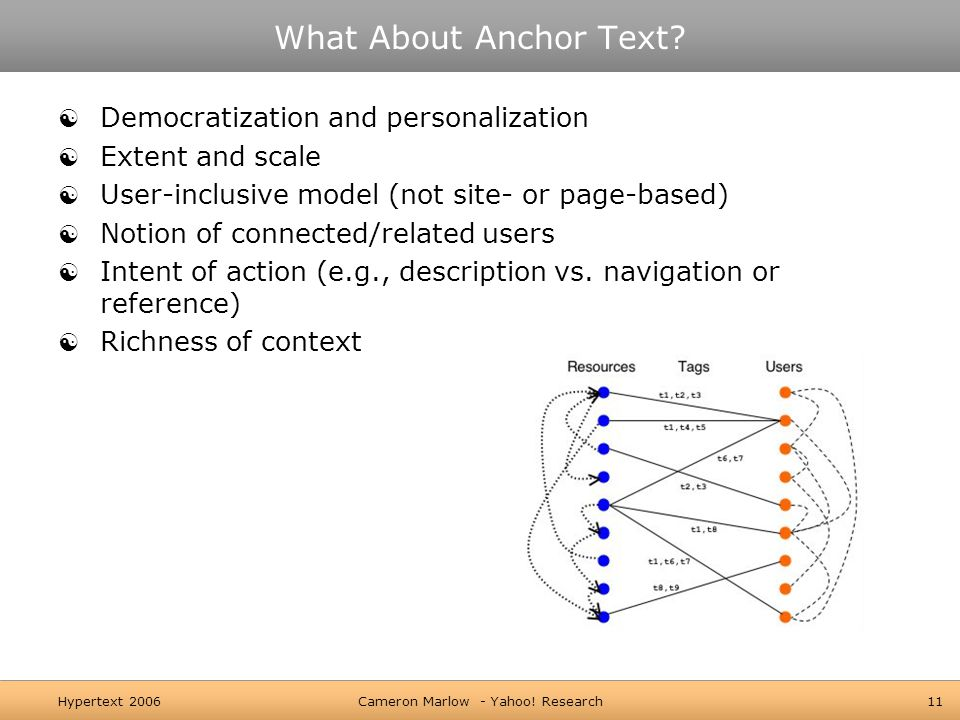 Hypertext 2006Cameron Marlow - Yahoo. Research11 What About Anchor Text.