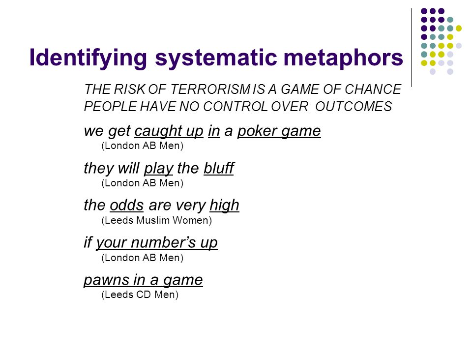 Identifying systematic metaphors THE RISK OF TERRORISM IS A GAME OF CHANCE PEOPLE HAVE NO CONTROL OVER OUTCOMES we get caught up in a poker game (Lond