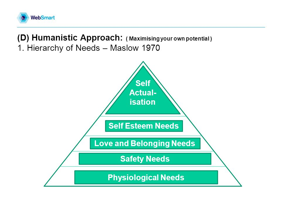 (D) Humanistic Approach: ( Maximising your own potential ) 1.