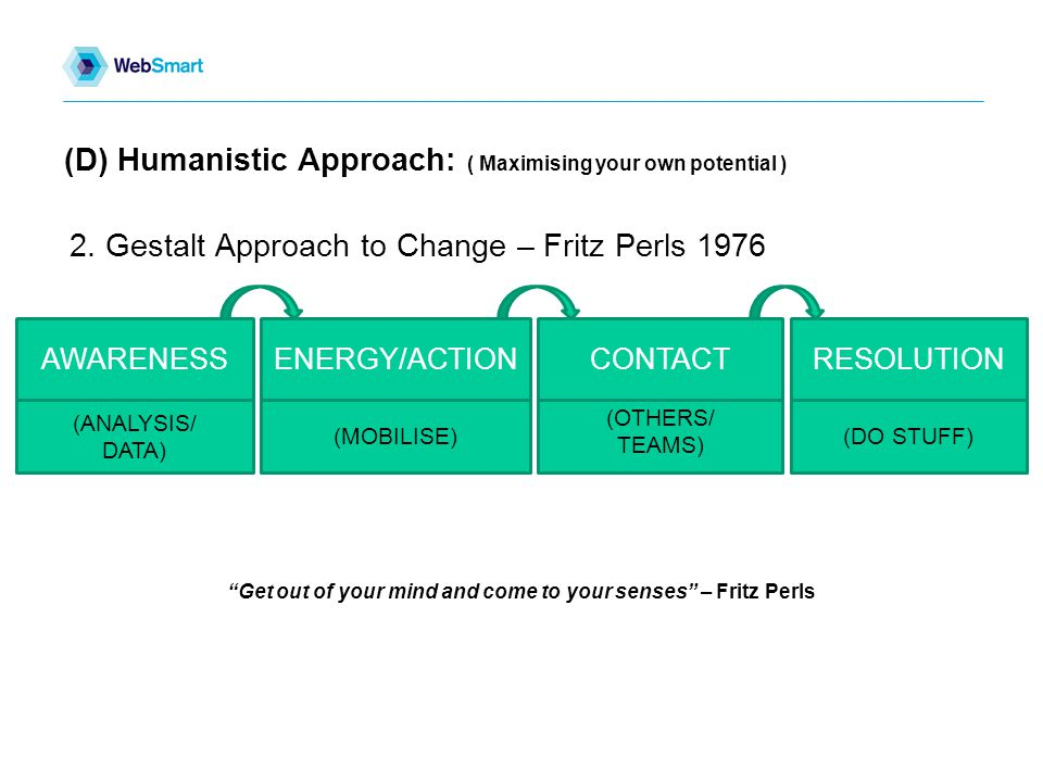 (D) Humanistic Approach: ( Maximising your own potential ) 2.
