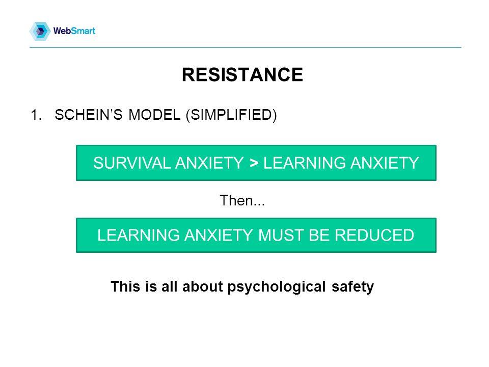 RESISTANCE 1.SCHEIN'S MODEL (SIMPLIFIED) Then...