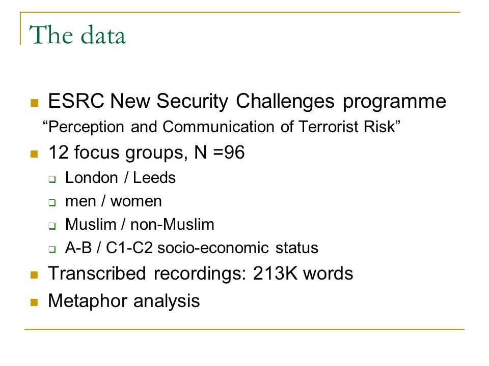 "The data ESRC New Security Challenges programme ""Perception and Communication of Terrorist Risk"" 12 focus groups, N =96  London / Leeds  men / women"
