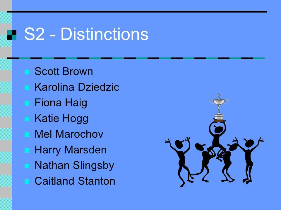 S2 - Distinctions Scott Brown Karolina Dziedzic Fiona Haig Katie Hogg Mel Marochov Harry Marsden Nathan Slingsby Caitland Stanton