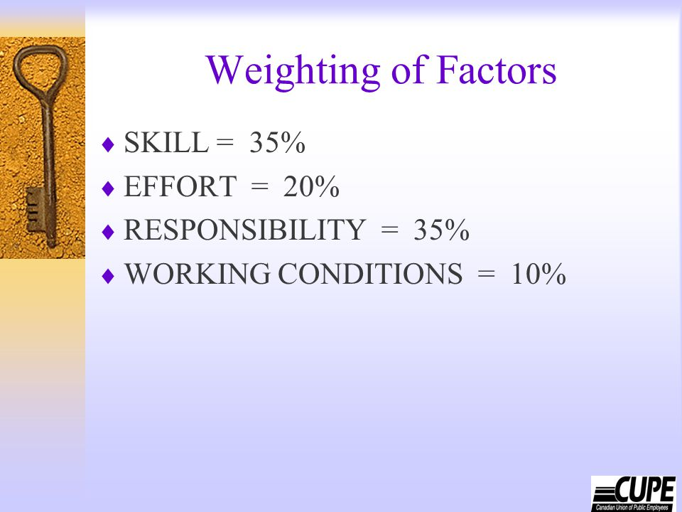 Weighting of Factors  SKILL = 35%  EFFORT = 20%  RESPONSIBILITY = 35%  WORKING CONDITIONS = 10%
