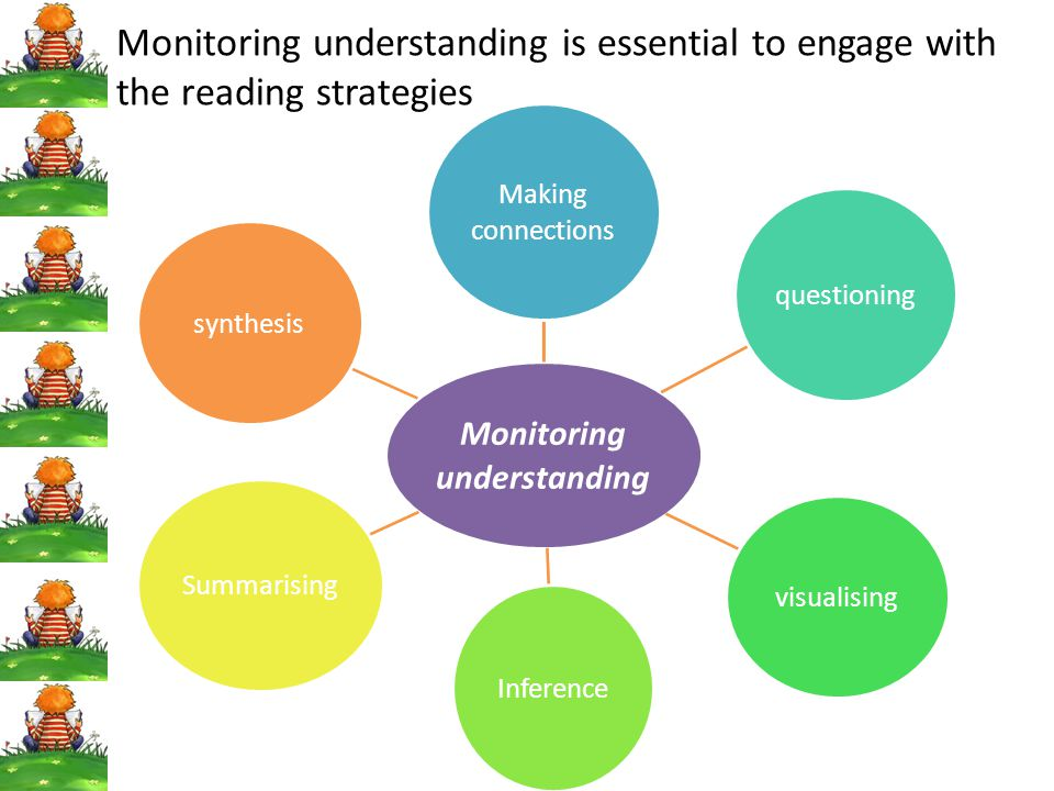 Checking on monitoring of comprehension-inconsistent element An easy and informative technique to see whether students are monitoring their comprehension is to select a passage on a group's instructional level, then retype it adding an inconsistent element.