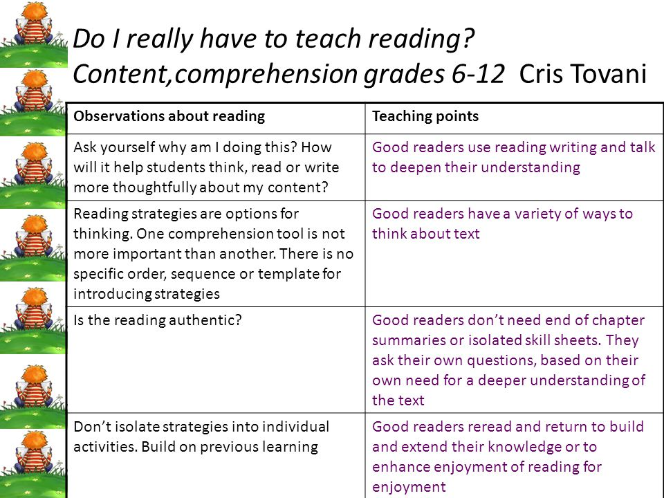 Do I really have to teach reading? Content,comprehension grades 6-12 Cris Tovani Observations about readingTeaching points Ask yourself why am I doing