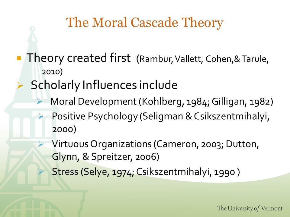 Moral Eustress Moral Transaction Act Effective Individual Moral Enhancement Positive Organizational Outcomes