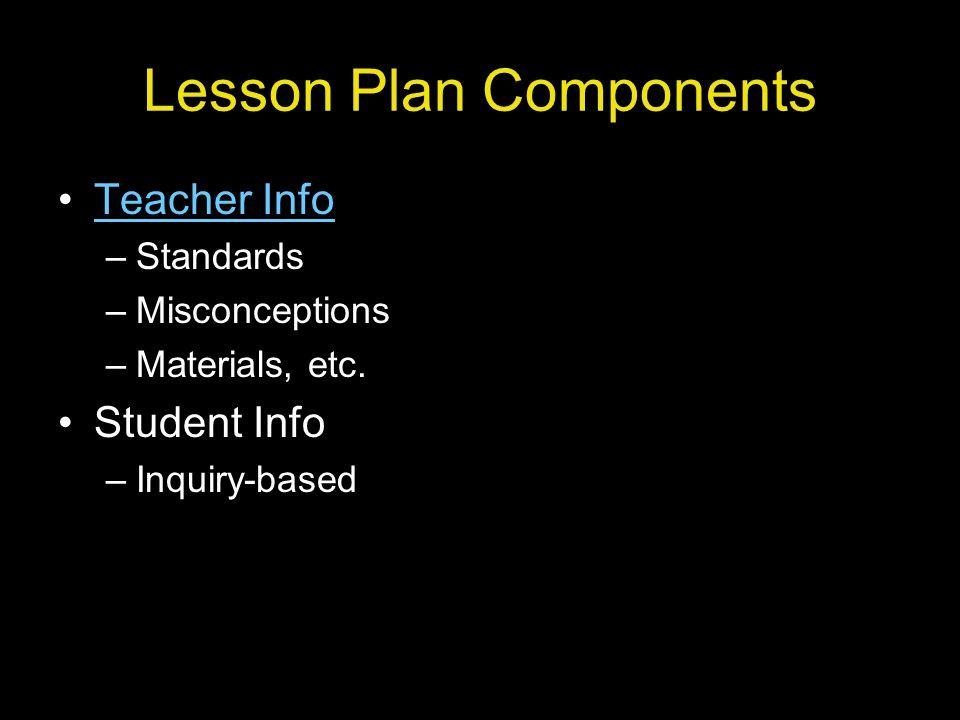 Lesson Plan Components Teacher Info –Standards –Misconceptions –Materials, etc.