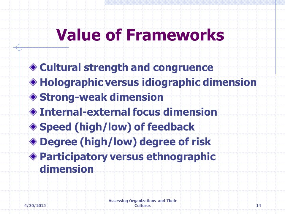 4/30/2015 Assessing Organizations and Their Cultures14 Value of Frameworks Cultural strength and congruence Holographic versus idiographic dimension S