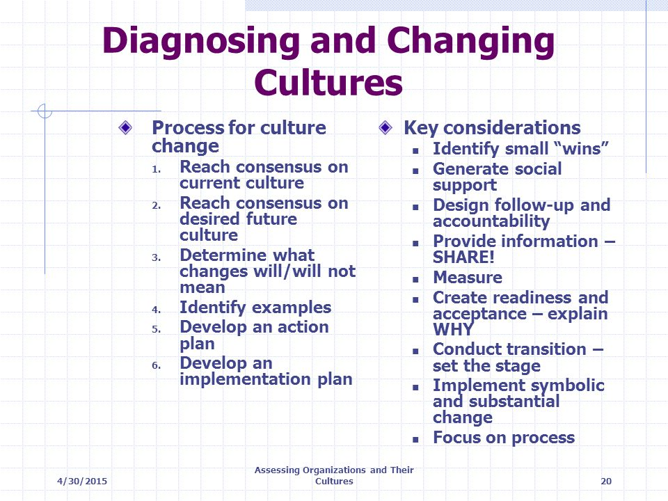 4/30/2015 Assessing Organizations and Their Cultures20 Diagnosing and Changing Cultures Process for culture change 1. Reach consensus on current cultu