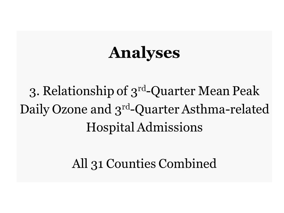 Analyses 3.