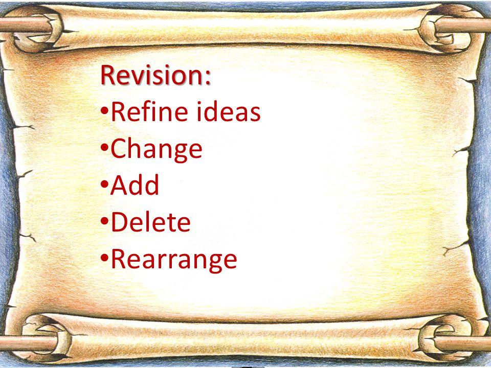 Revision: Refine ideas Change Add Delete Rearrange