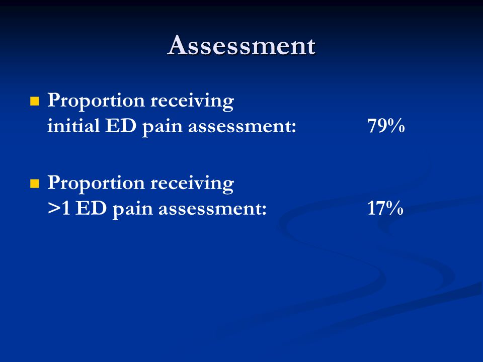 Assessment Proportion receiving initial ED pain assessment:79% Proportion receiving >1 ED pain assessment: 17%