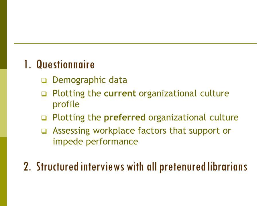 1. Questionnaire  Demographic data  Plotting the current organizational culture profile  Plotting the preferred organizational culture  Assessing