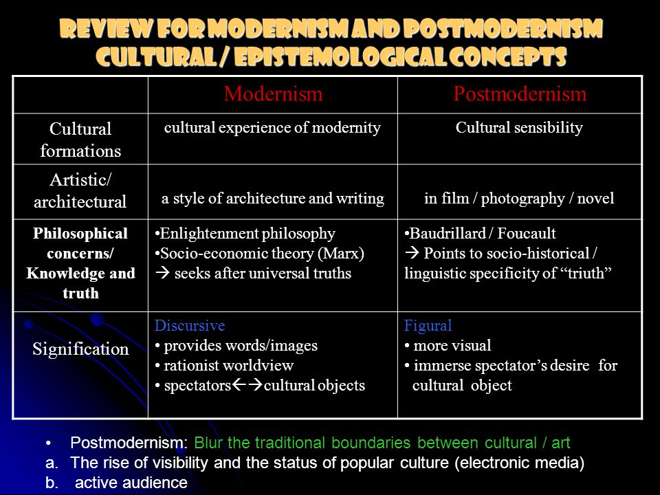 Review for Modernism and Postmodernism Cultural / Epistemological Concepts ModernismPostmodernism Cultural formations cultural experience of modernity
