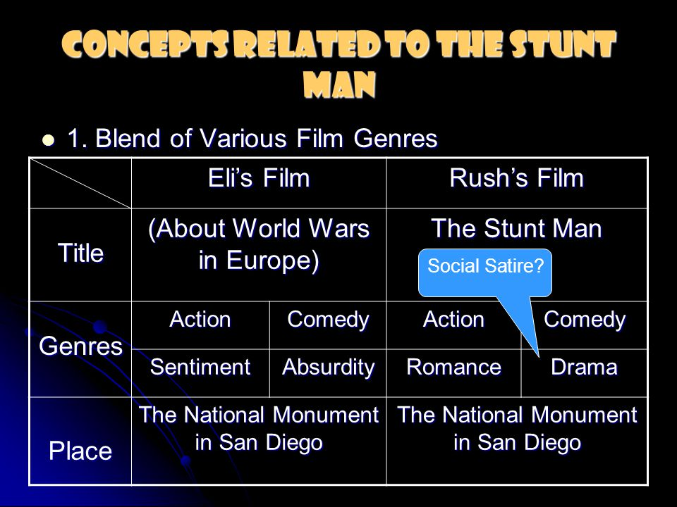 Concepts Related to The Stunt Man 1. Blend of Various Film Genres 1.