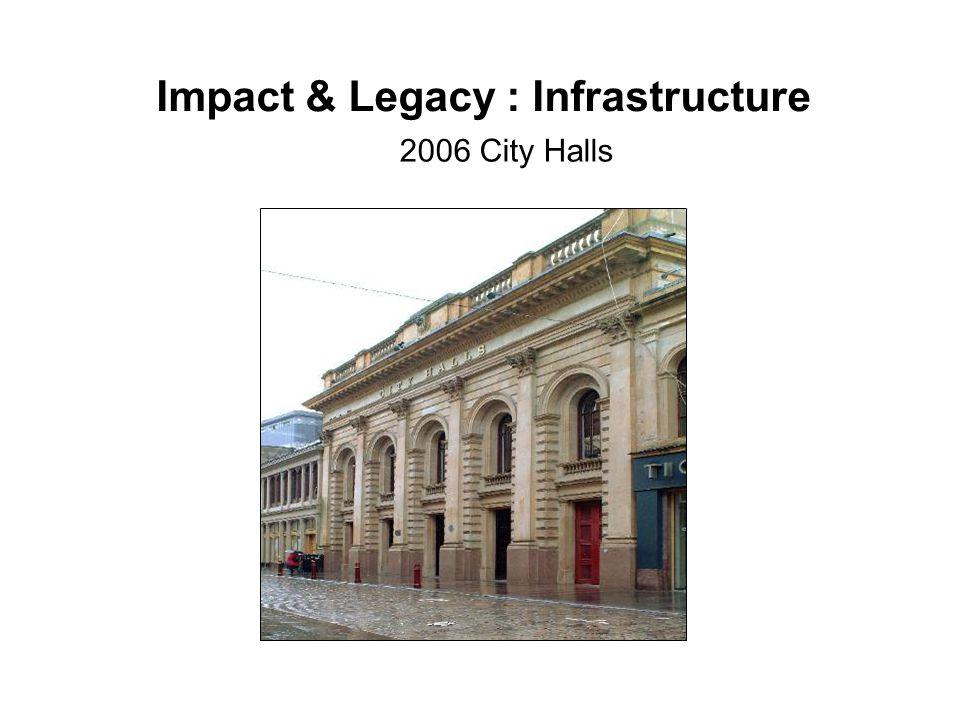 2006 City Halls