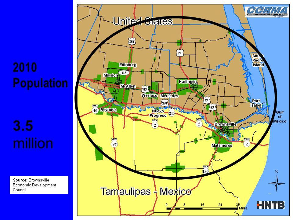 2010 Population 3.5 million Source: Brownsville Economic Development Council
