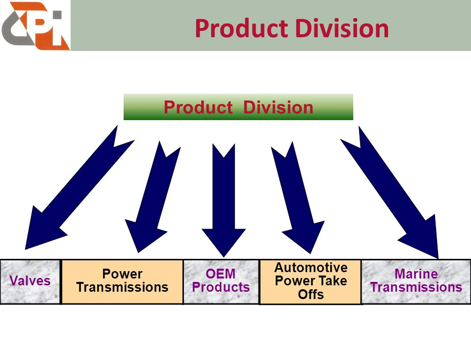 Product Division Valves Automotive Power Take Offs OEM Products Power Transmissions Marine Transmissions