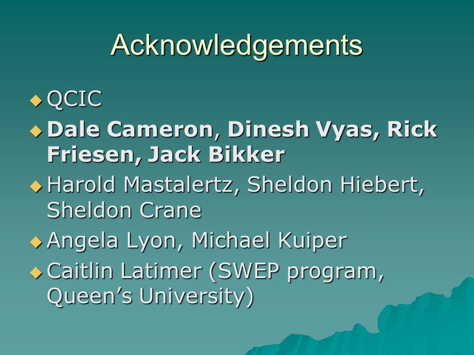Acknowledgements  QCIC  Dale Cameron, Dinesh Vyas, Rick Friesen, Jack Bikker  Harold Mastalertz, Sheldon Hiebert, Sheldon Crane  Angela Lyon, Michael Kuiper  Caitlin Latimer (SWEP program, Queen's University)