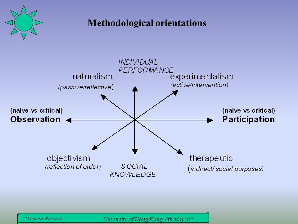 Cameron Richards University of Hong Kong, 6th May '02 Methodological orientations