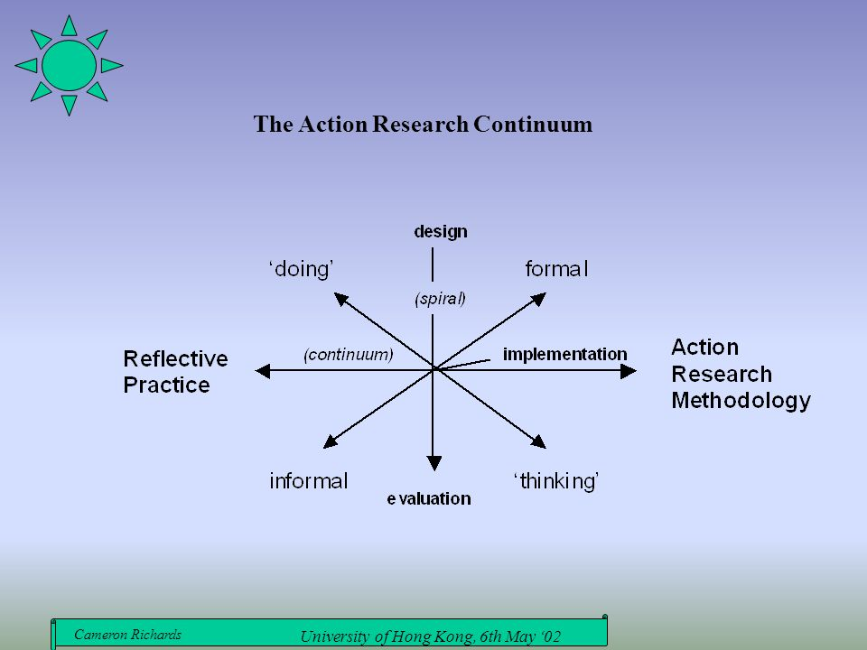 Cameron Richards University of Hong Kong, 6th May '02 The Action Research Continuum